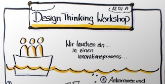 THE INSPIRACY GROUP Design Thinking in Berlin, München